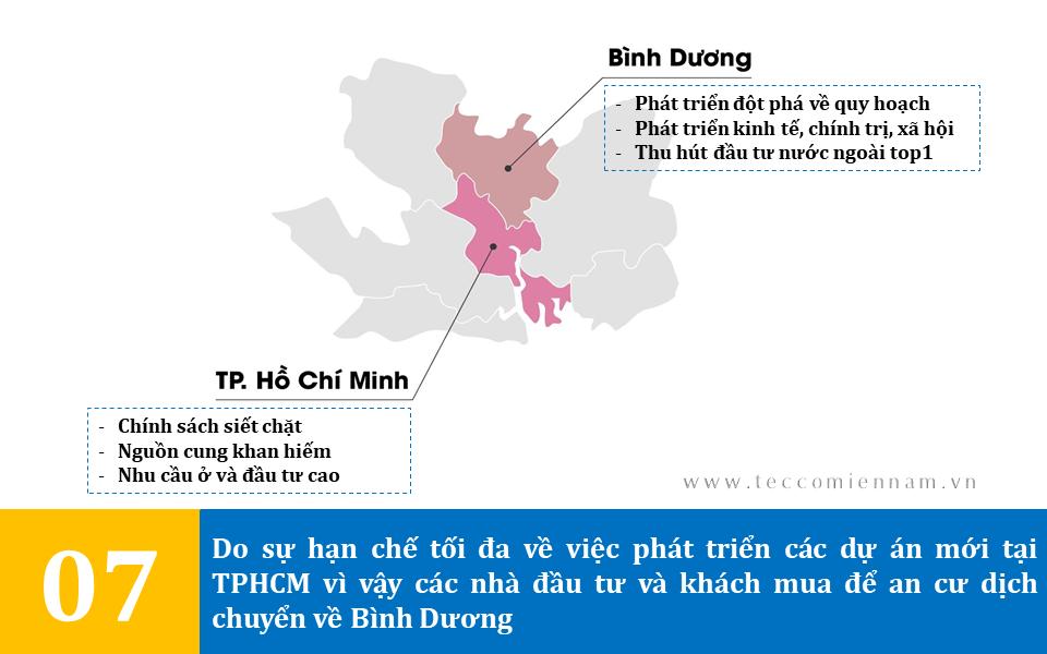 nguồn cung bất động sản tphcm